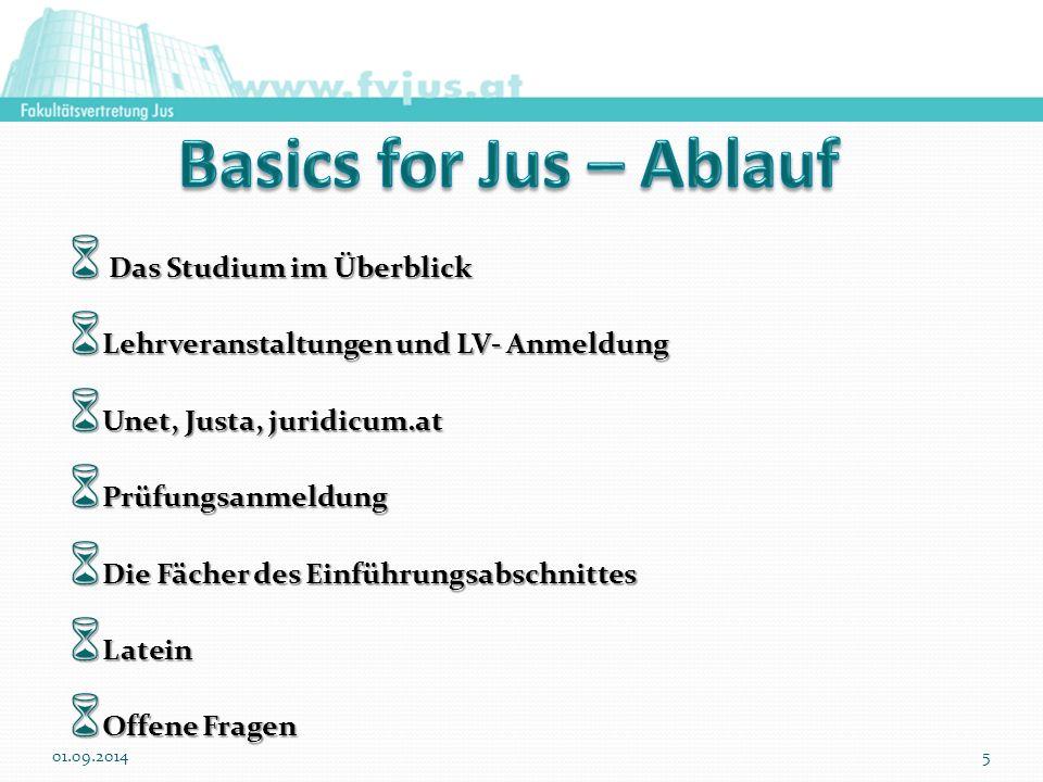 Basics for Jus – Ablauf Das Studium im Überblick