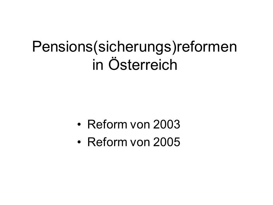 Pensions(sicherungs)reformen in Österreich