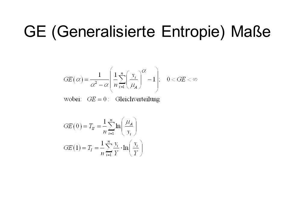 GE (Generalisierte Entropie) Maße