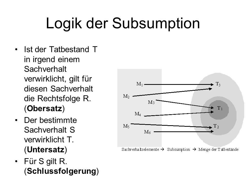 Logik der Subsumption Ist der Tatbestand T in irgend einem Sachverhalt verwirklicht, gilt für diesen Sachverhalt die Rechtsfolge R. (Obersatz)