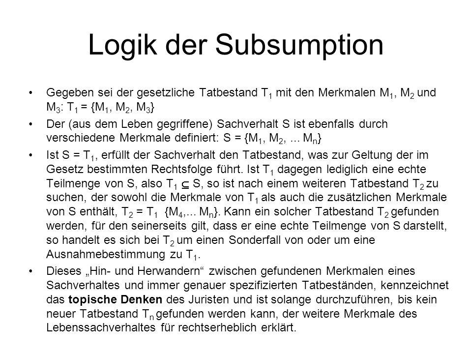 Logik der Subsumption Gegeben sei der gesetzliche Tatbestand T1 mit den Merkmalen M1, M2 und M3: T1 = {M1, M2, M3}