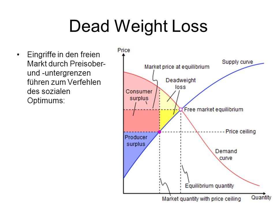 Dead Weight Loss Eingriffe in den freien Markt durch Preisober- und -untergrenzen führen zum Verfehlen des sozialen Optimums: