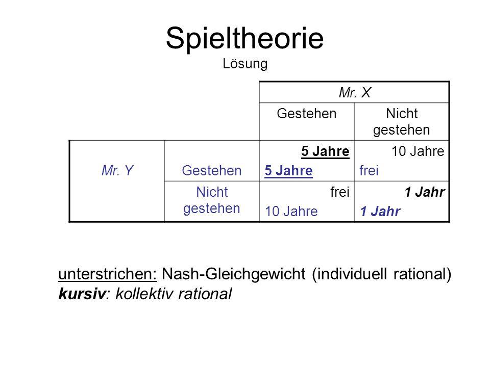 Spieltheorie Lösung Mr. X. Gestehen. Nicht gestehen. Mr. Y. 5 Jahre. 10 Jahre. frei. 1 Jahr.
