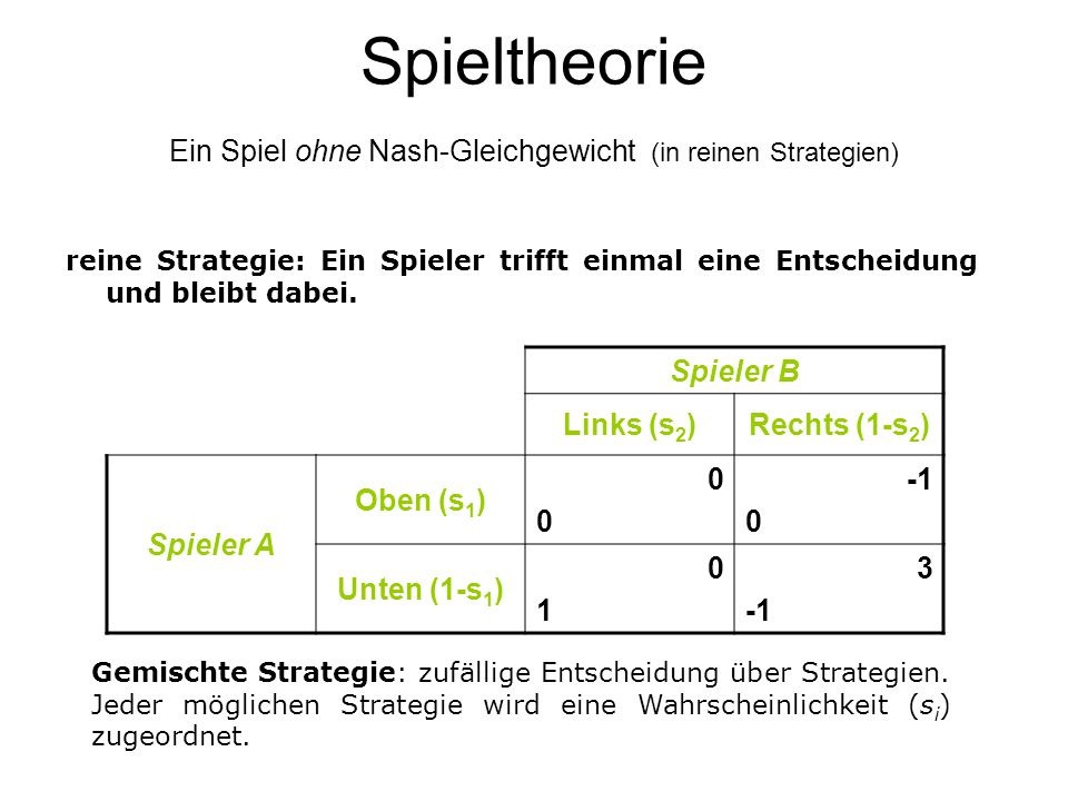 Spieltheorie Ein Spiel ohne Nash-Gleichgewicht (in reinen Strategien)