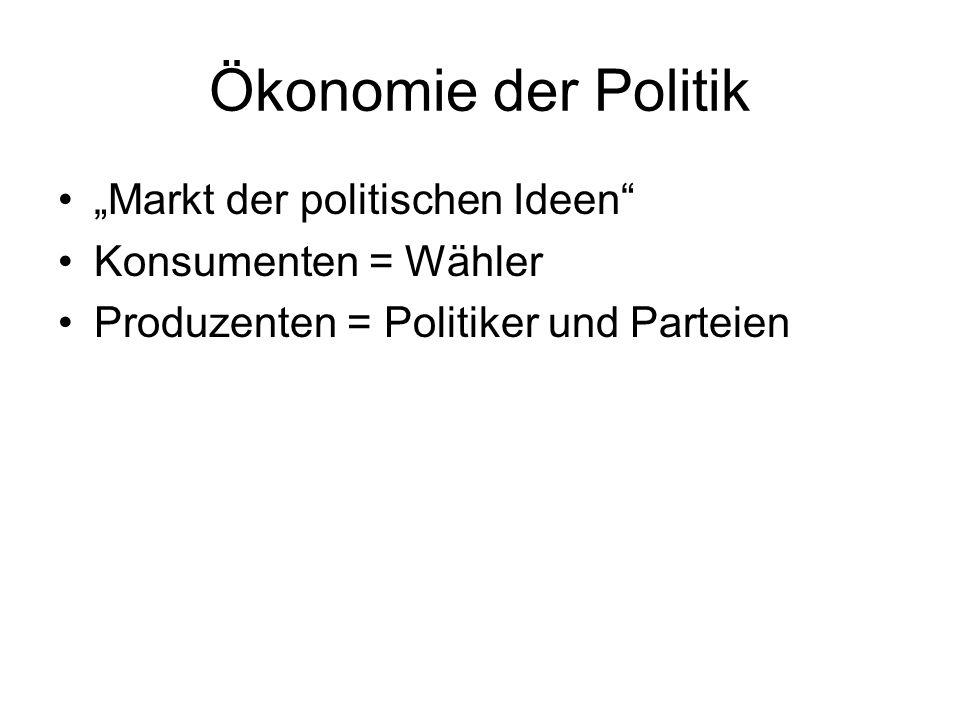 """Ökonomie der Politik """"Markt der politischen Ideen"""