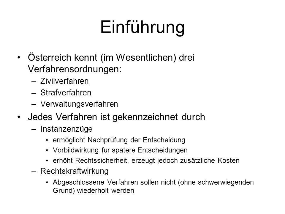 Einführung Österreich kennt (im Wesentlichen) drei Verfahrensordnungen: Zivilverfahren. Strafverfahren.
