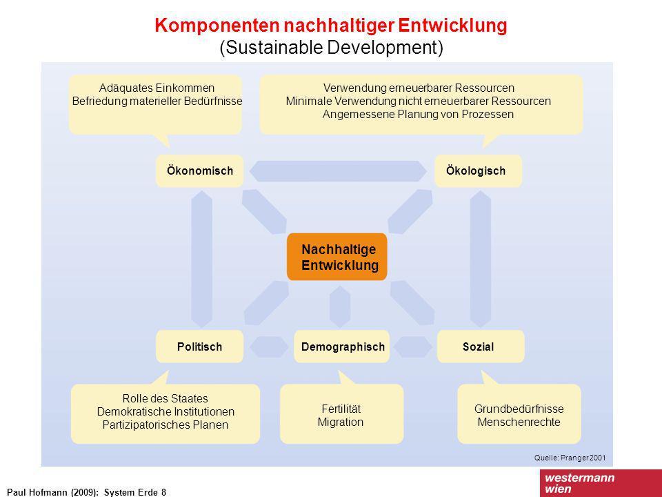 Komponenten nachhaltiger Entwicklung (Sustainable Development)