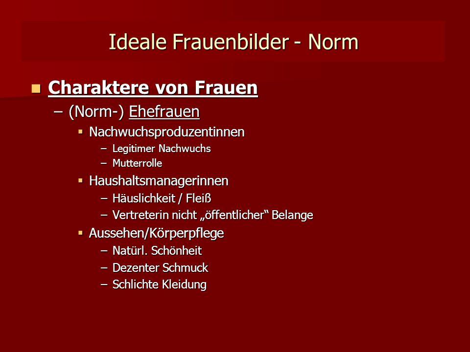 Ideale Frauenbilder - Norm