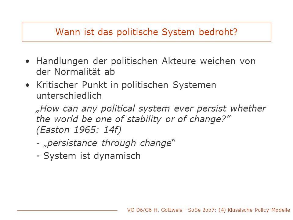 Wann ist das politische System bedroht