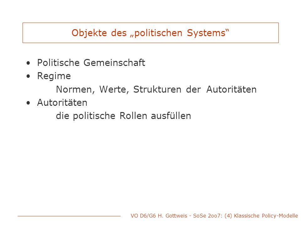 """Objekte des """"politischen Systems"""