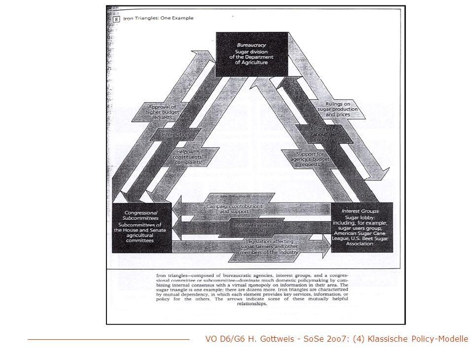 VO D6/G6 H. Gottweis - SoSe 2oo7: (4) Klassische Policy-Modelle