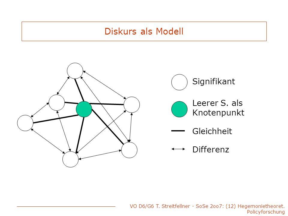 Diskurs als Modell Signifikant Leerer S. als Knotenpunkt Gleichheit