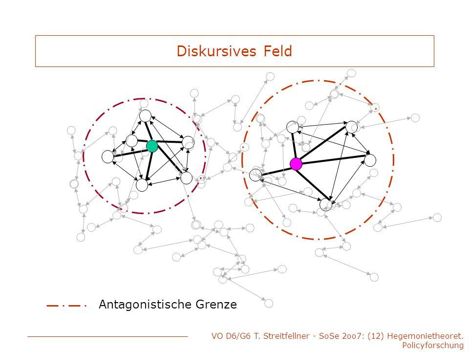 Diskursives Feld Antagonistische Grenze