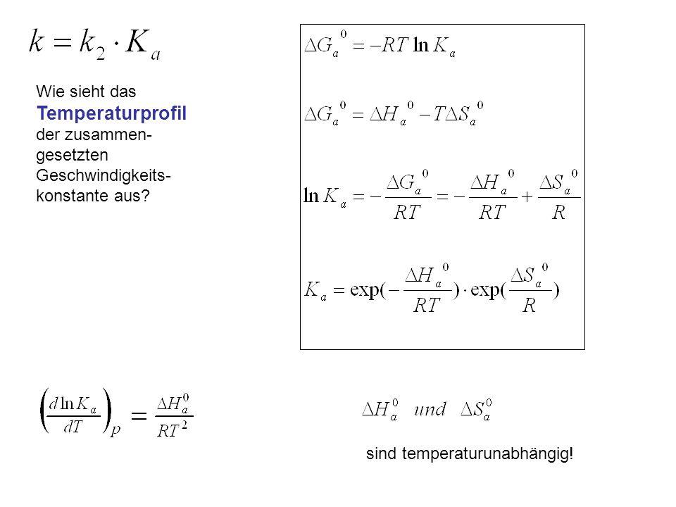Wie sieht das Temperaturprofil der zusammen-gesetzten Geschwindigkeits-konstante aus
