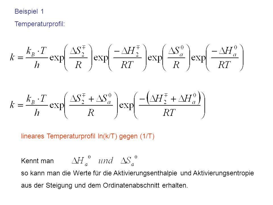 Beispiel 1 Temperaturprofil: lineares Temperaturprofil ln(k/T) gegen (1/T) Kennt man.