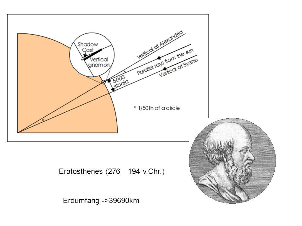 Eratosthenes (276—194 v.Chr.) Erdumfang ->39690km