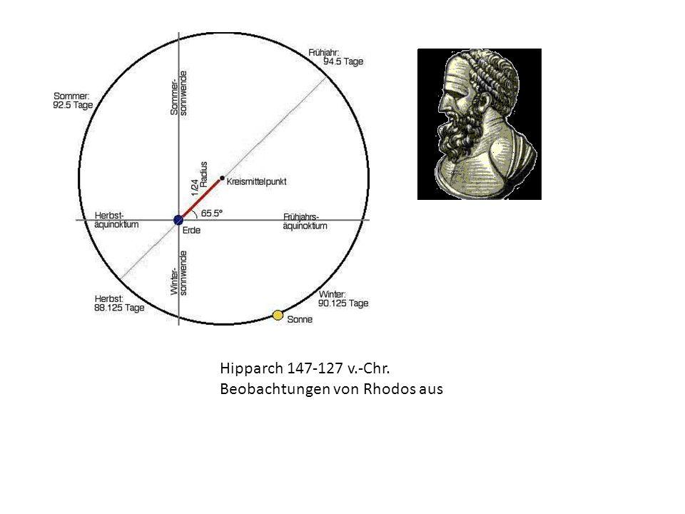 Hipparch 147-127 v.-Chr. Beobachtungen von Rhodos aus