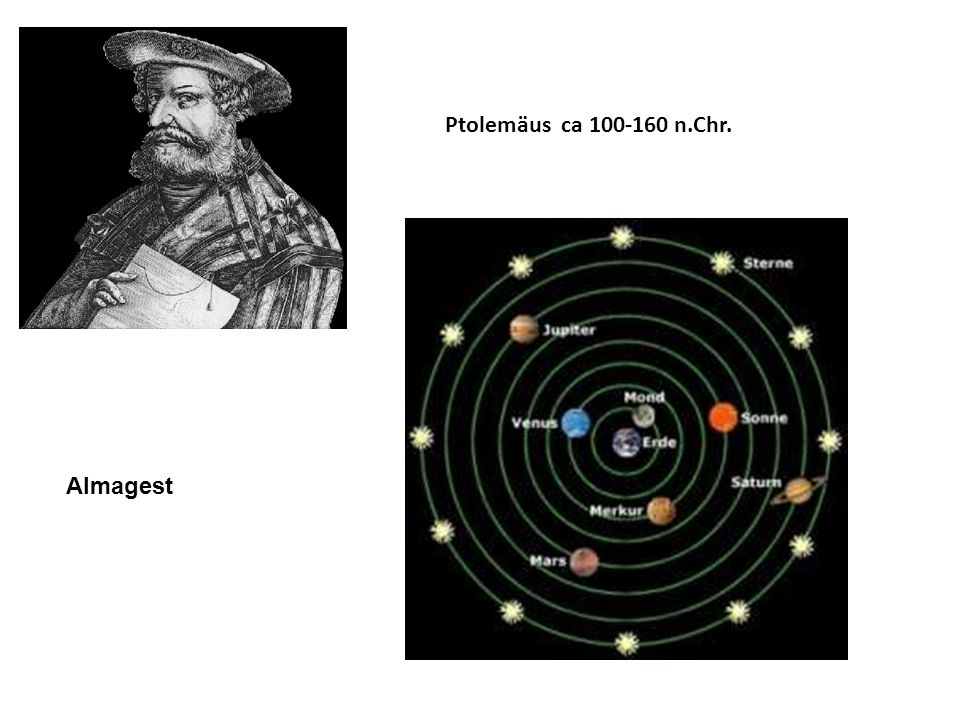 Ptolemäus ca 100-160 n.Chr. Almagest