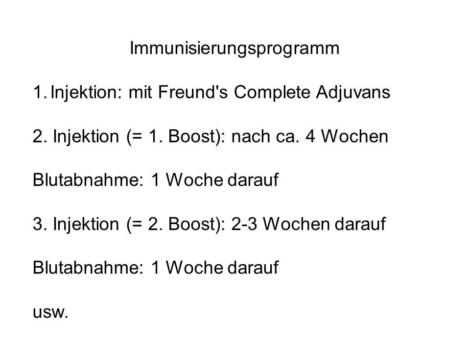 Immunisierungsprogramm