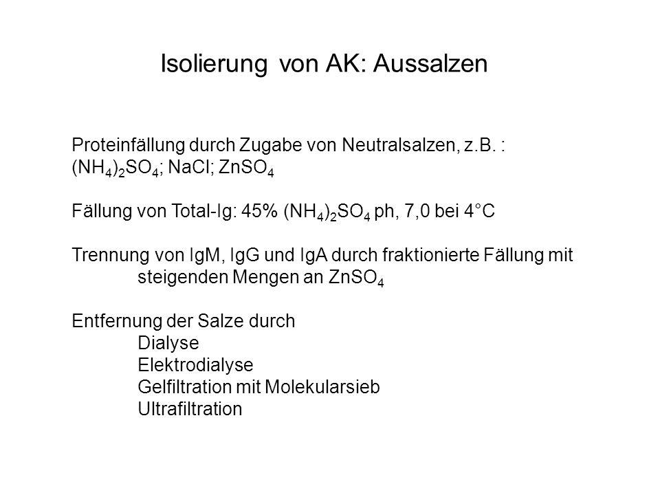 Isolierung von AK: Aussalzen