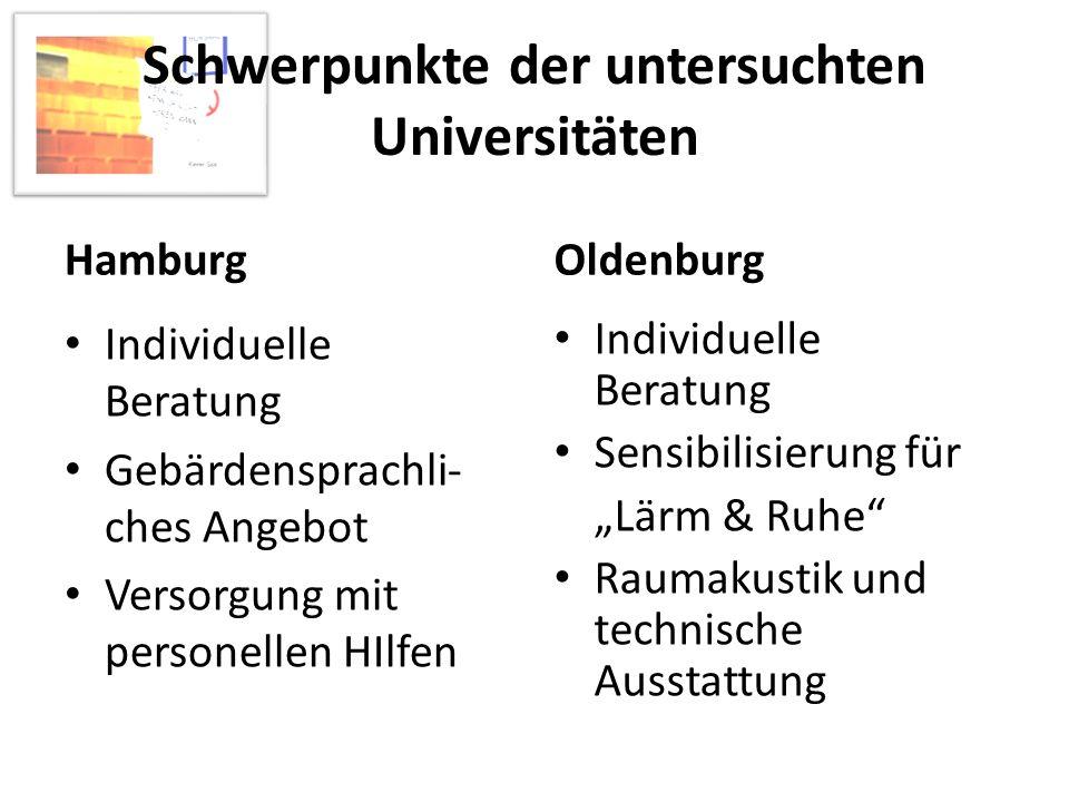 Schwerpunkte der untersuchten Universitäten