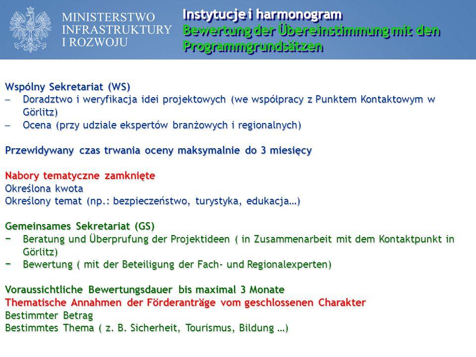 Instytucje i harmonogram