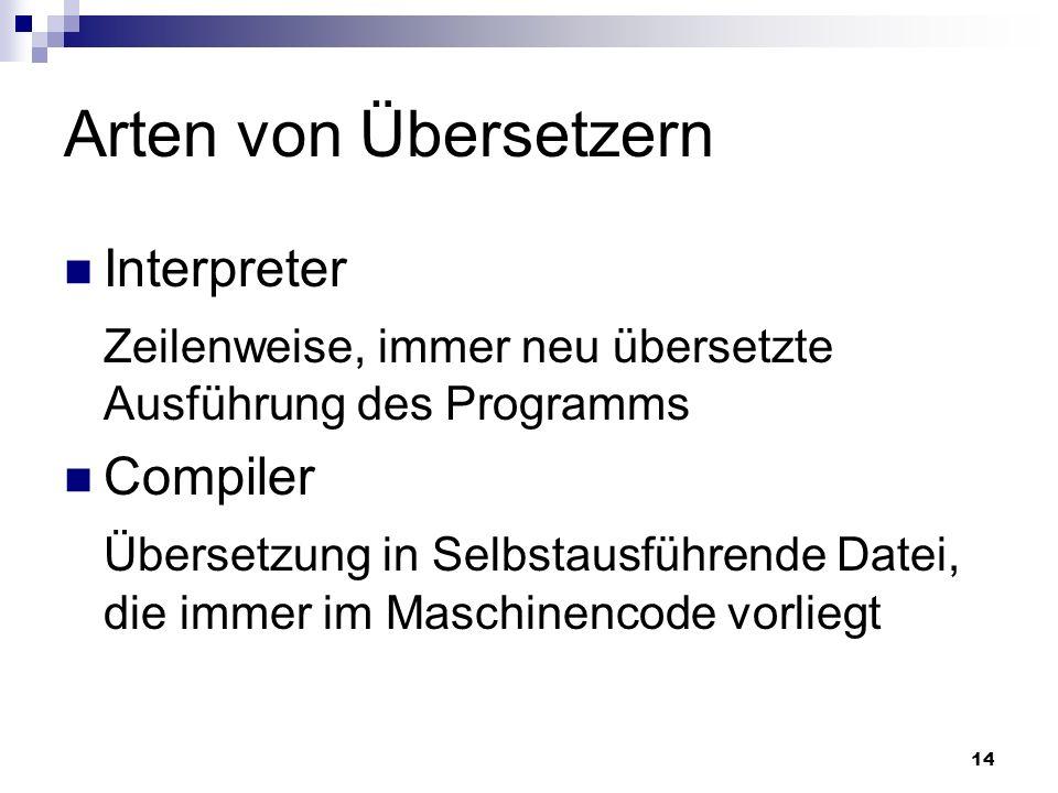 Arten von Übersetzern Interpreter
