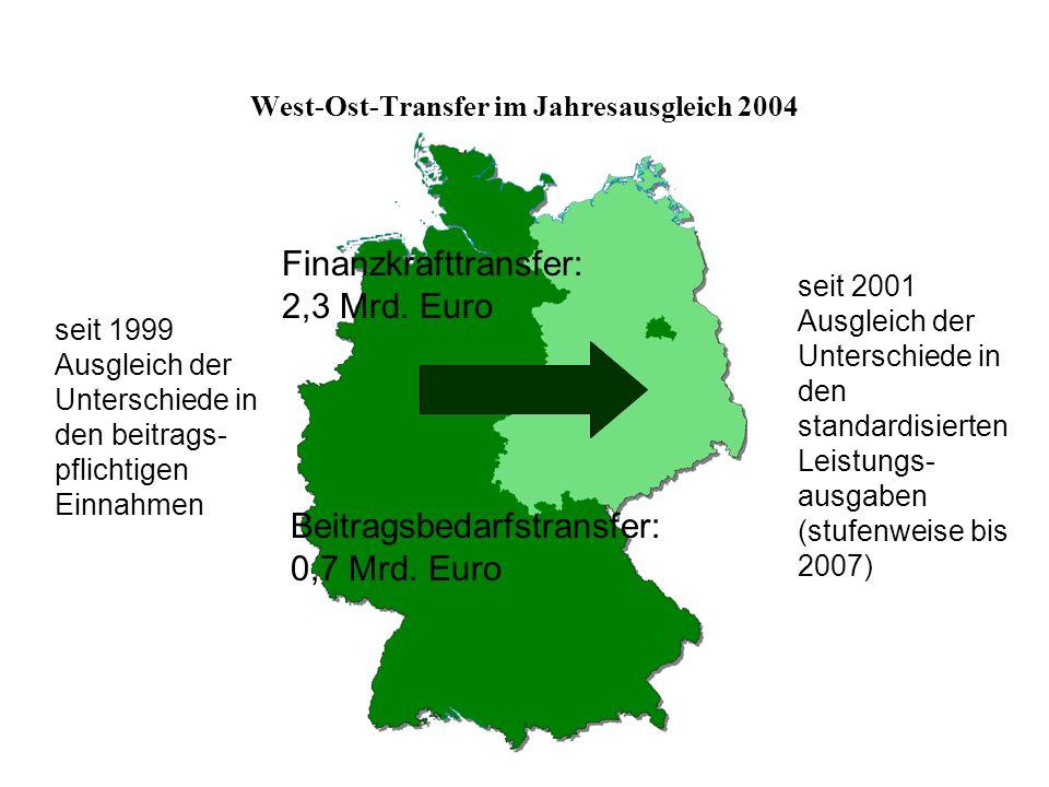 West-Ost-Transfer im Jahresausgleich 2004
