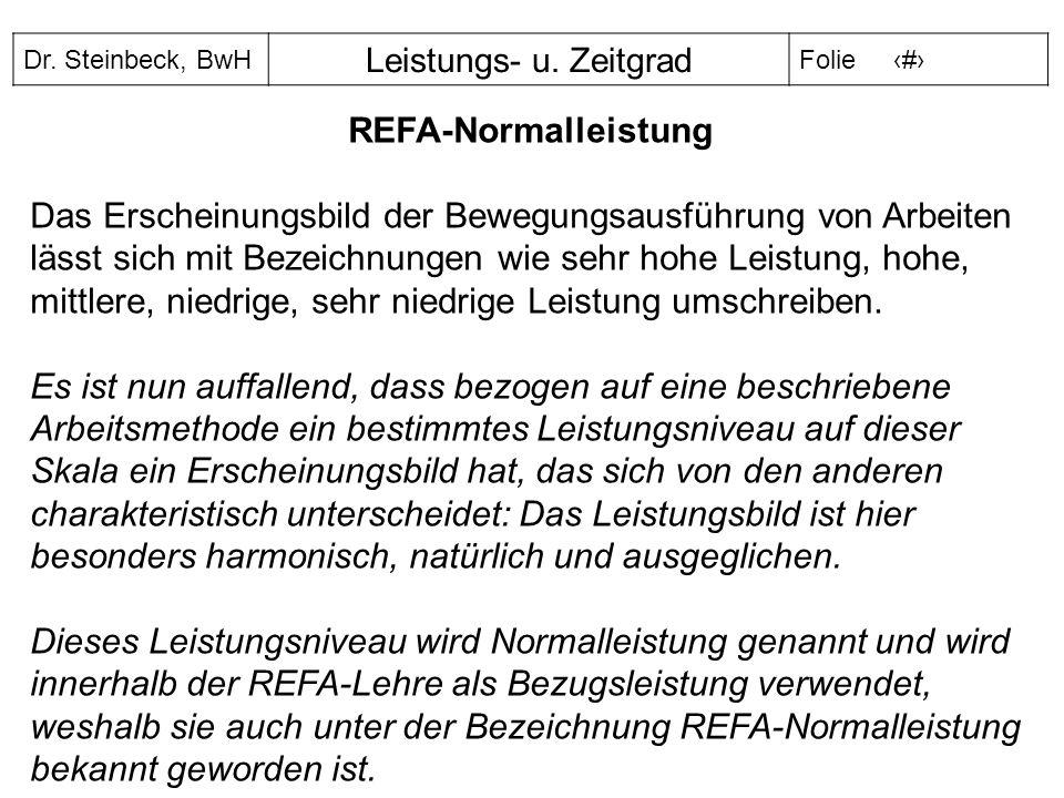 REFA-Normalleistung