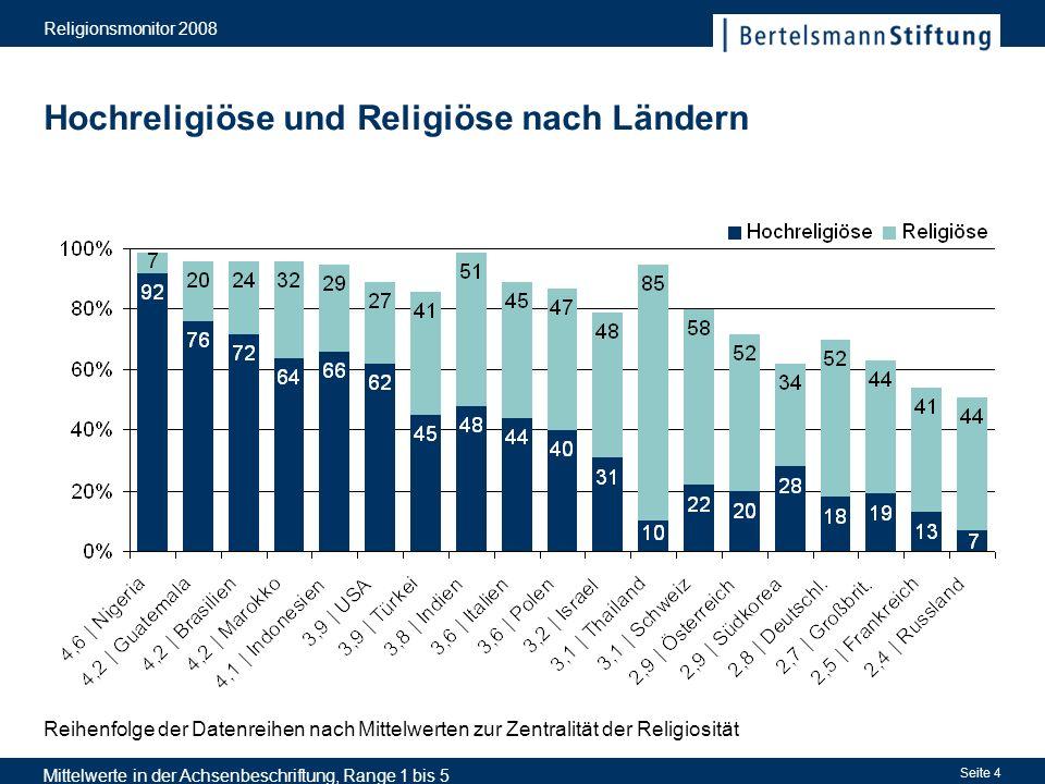 Hochreligiöse und Religiöse nach Ländern