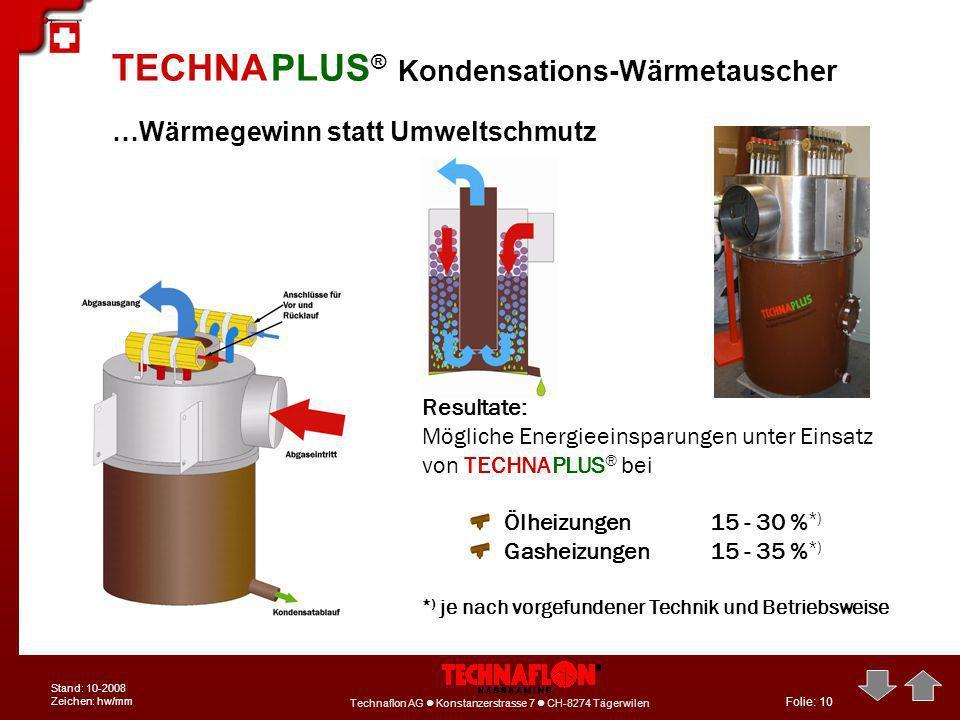 TECHNA PLUS® Kondensations-Wärmetauscher