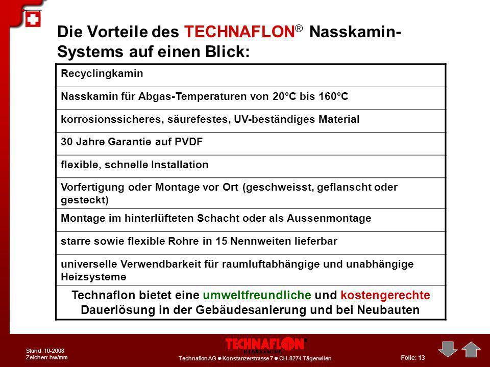 Die Vorteile des TECHNAFLON® Nasskamin-Systems auf einen Blick:
