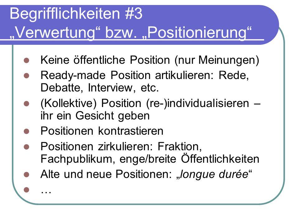 """Begrifflichkeiten #3 """"Verwertung bzw. """"Positionierung"""