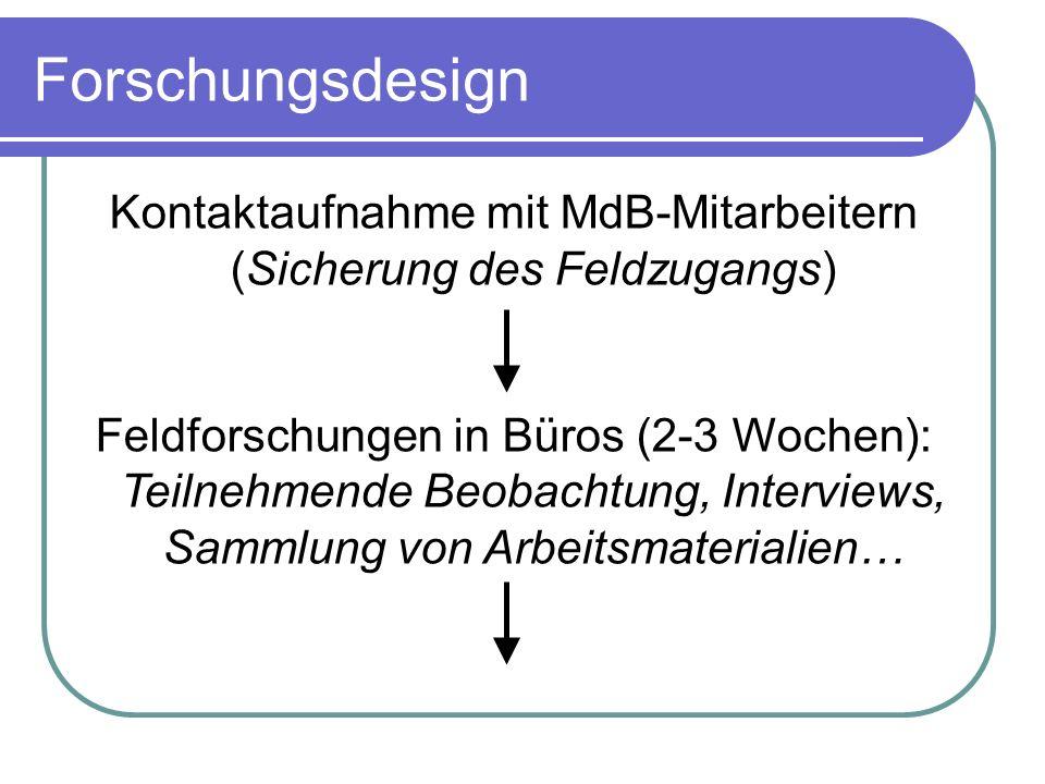 Kontaktaufnahme mit MdB-Mitarbeitern (Sicherung des Feldzugangs)