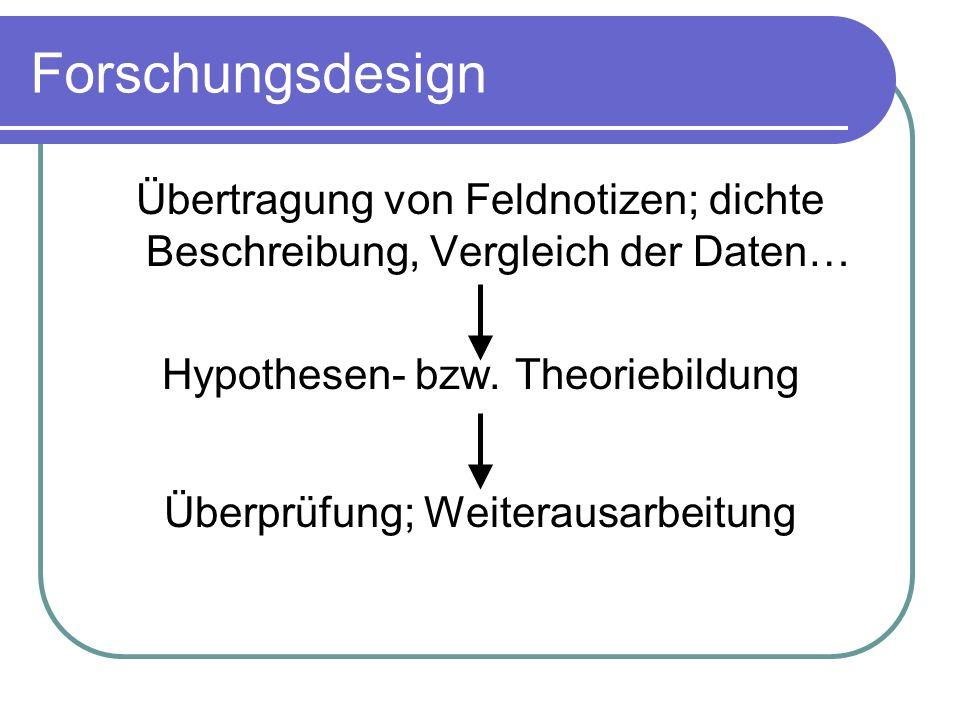 Forschungsdesign Übertragung von Feldnotizen; dichte Beschreibung, Vergleich der Daten… Hypothesen- bzw. Theoriebildung.
