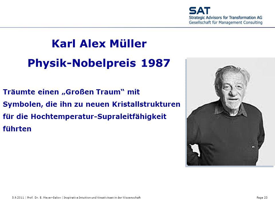 Karl Alex Müller Physik-Nobelpreis 1987