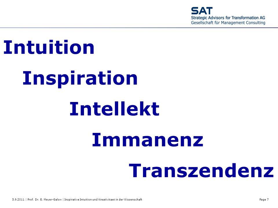 Intuition Inspiration Intellekt Immanenz Transzendenz