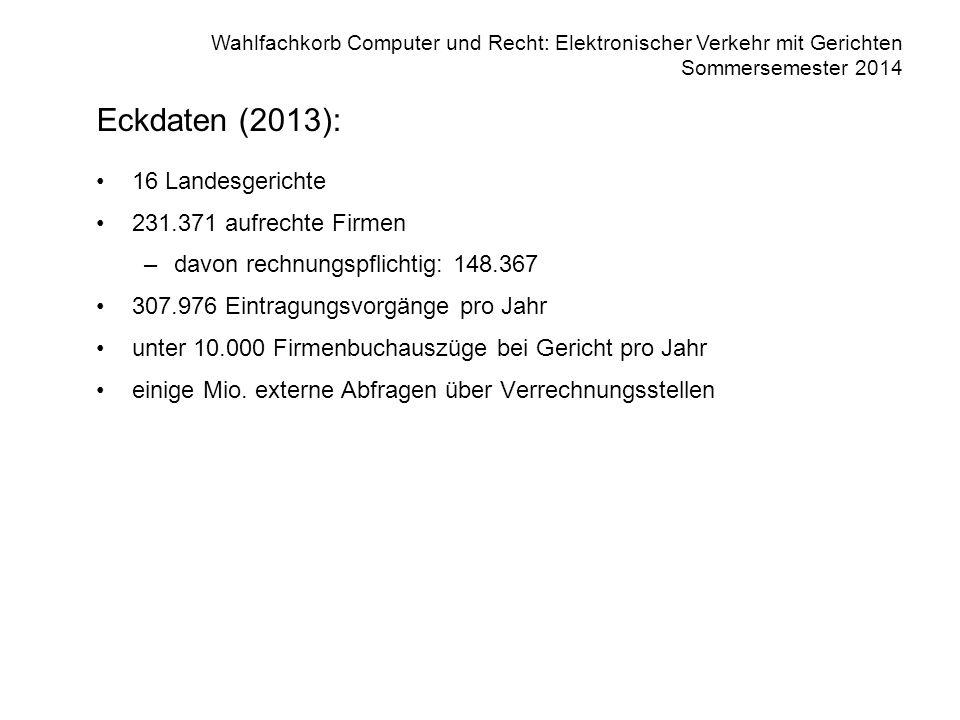 Eckdaten (2013): 16 Landesgerichte 231.371 aufrechte Firmen