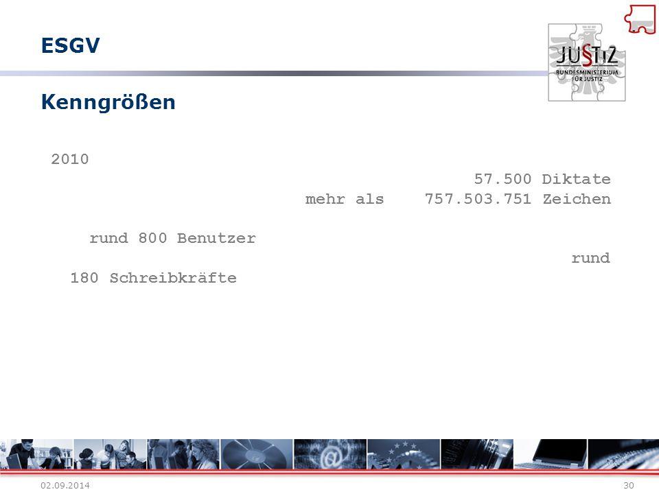 ESGV Kenngrößen 2010 57.500 Diktate mehr als 757.503.751 Zeichen