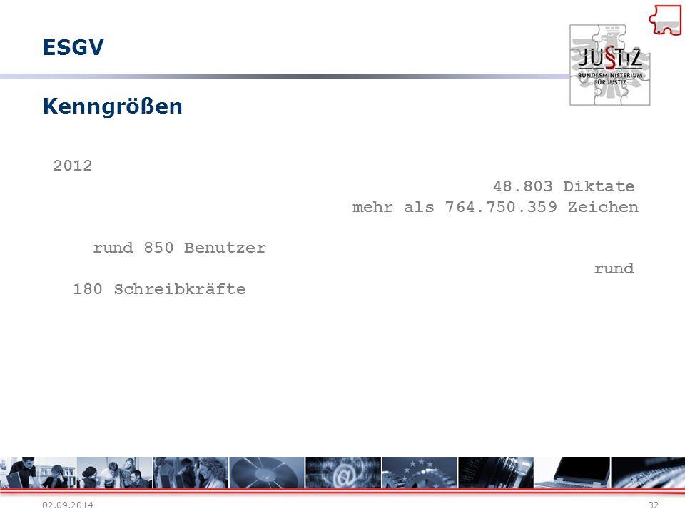 ESGV Kenngrößen 2012 48.803 Diktate mehr als 764.750.359 Zeichen