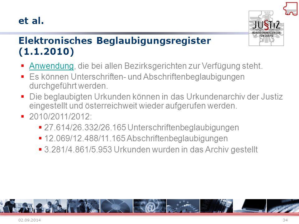Elektronisches Beglaubigungsregister (1.1.2010)