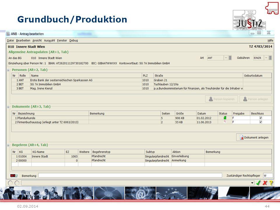 Grundbuch/Produktion