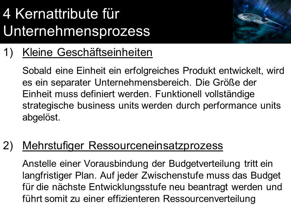 4 Kernattribute für Unternehmensprozess