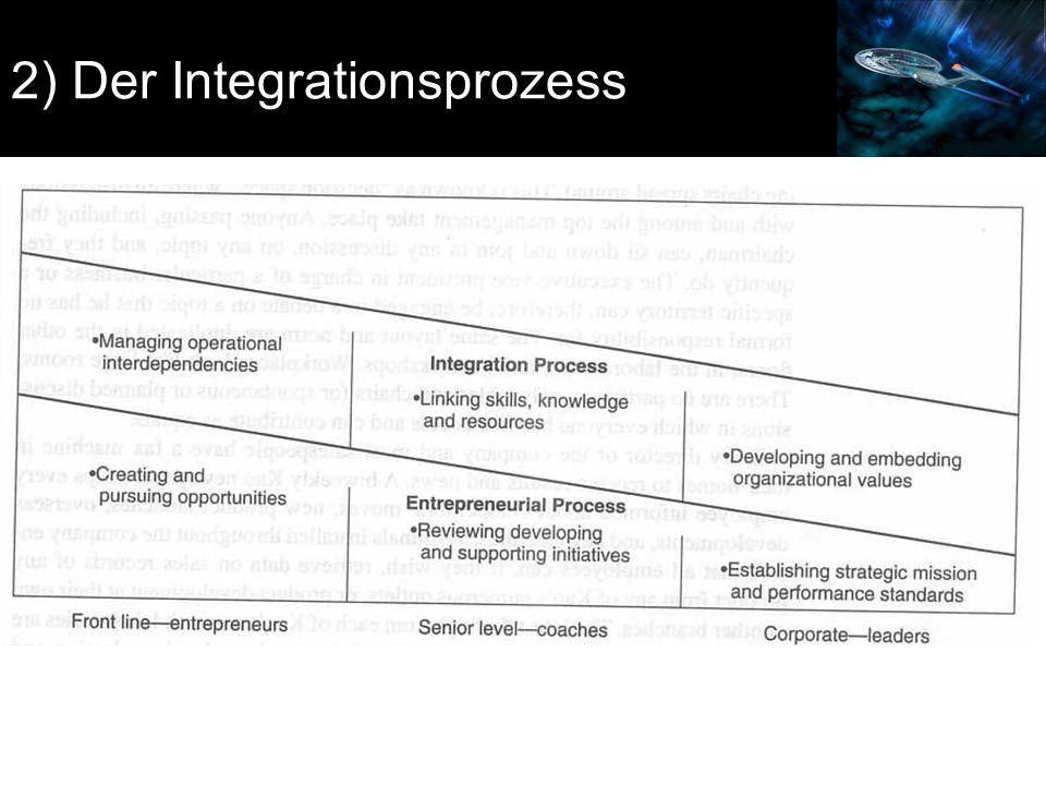 2) Der Integrationsprozess