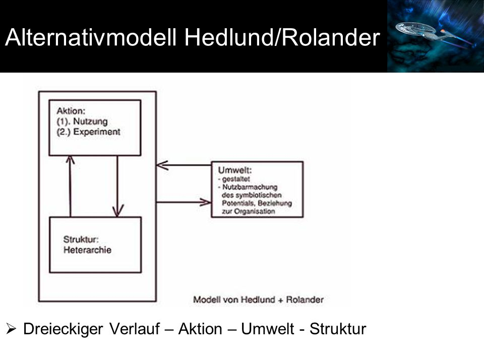 Alternativmodell Hedlund/Rolander