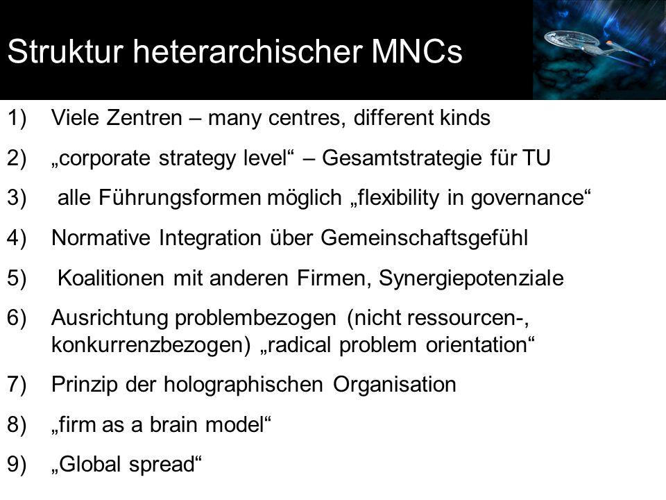 Struktur heterarchischer MNCs