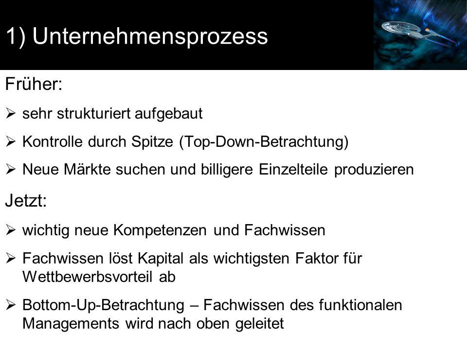 1) Unternehmensprozess