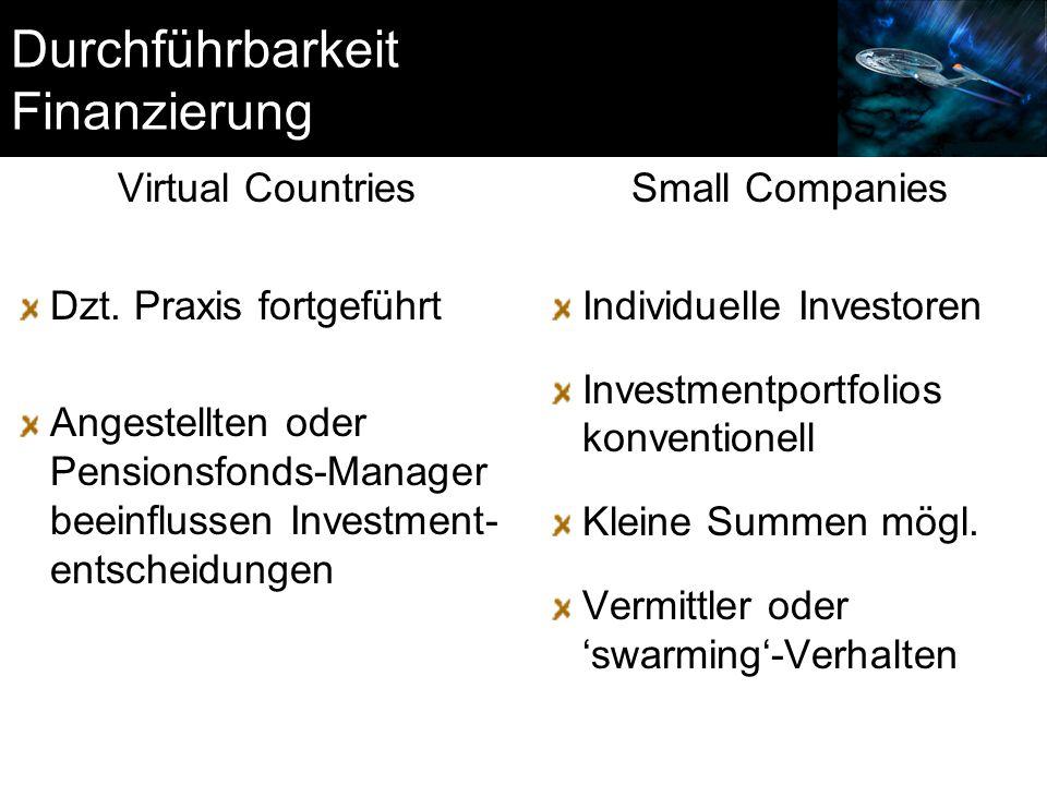 Durchführbarkeit Finanzierung