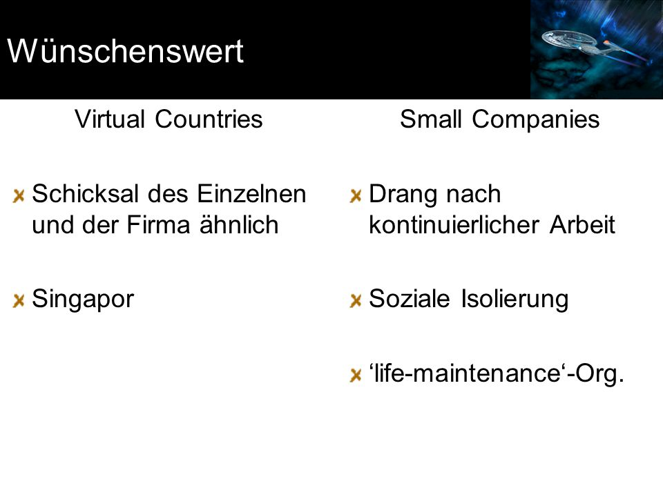 Wünschenswert Virtual Countries
