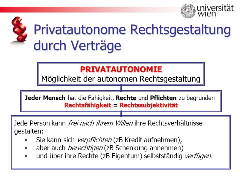 Privatautonome Rechtsgestaltung durch Verträge